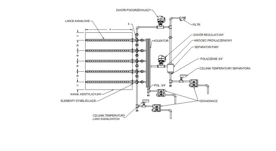 Neptronic SKSI współpracujący z systemem wielu lanc