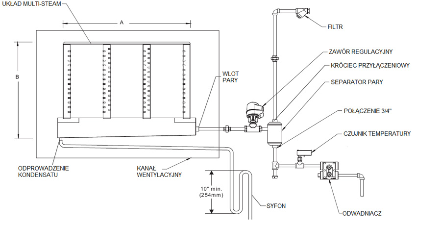 Neptronic SKSI współpracujący z systemem Multisteam